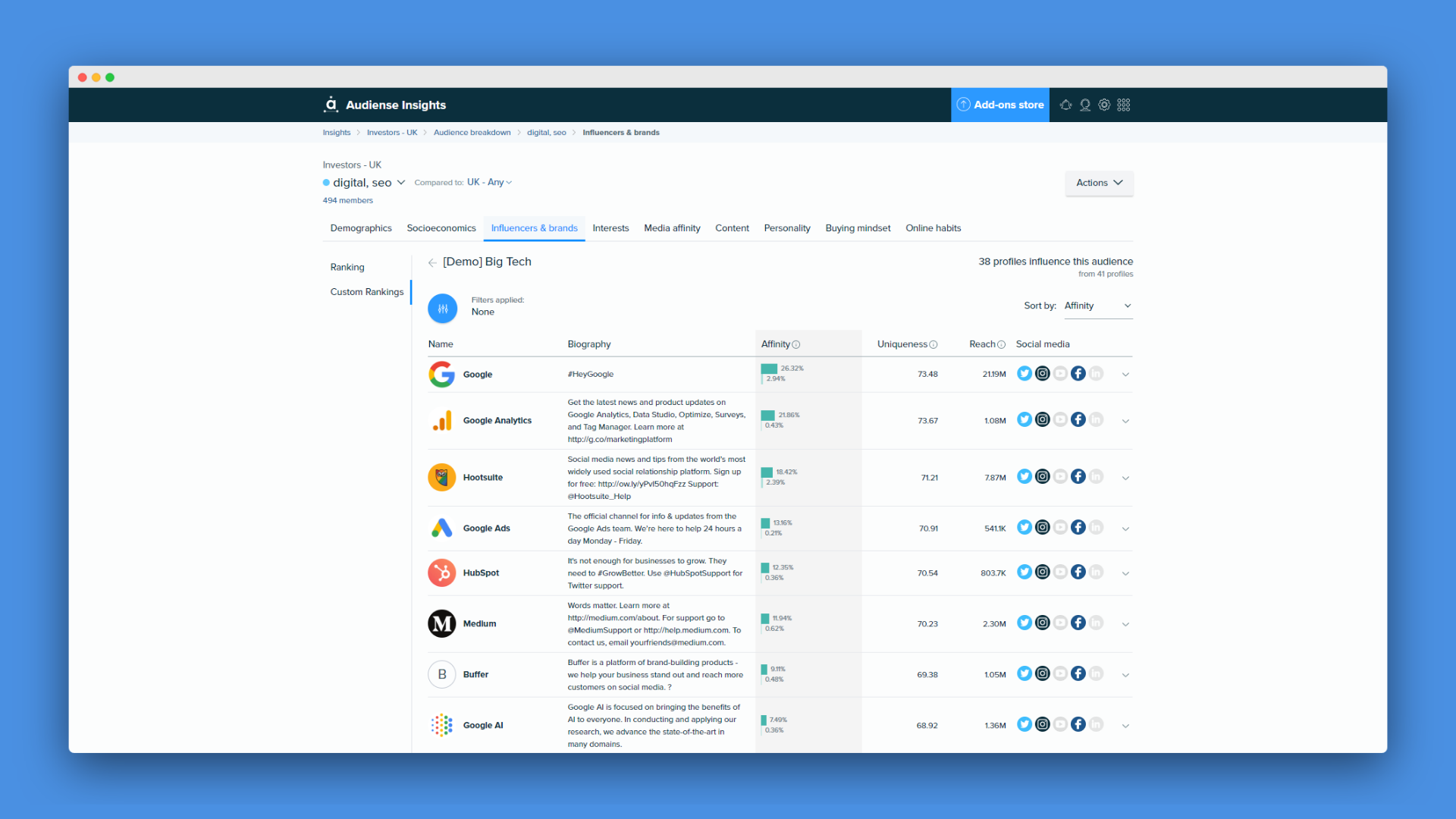 Audiense Insights - Product Update Custom Rankings