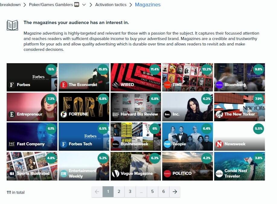 Audiense Insights - Betting Houses Audience - Poker Games Gamblers Segment - Magazines
