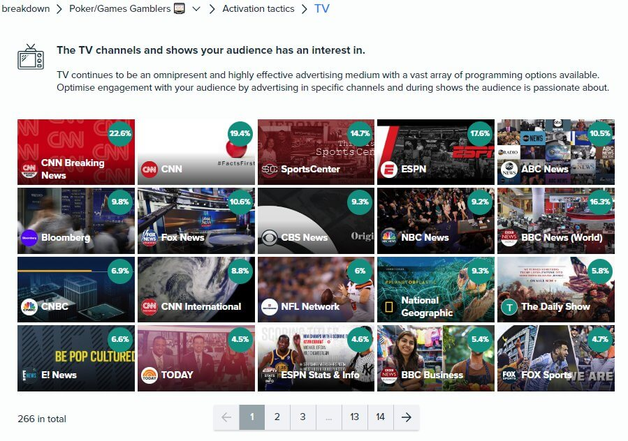 Audiense Insights - Betting Houses Audience - Poker Games Gamblers Segment - TV