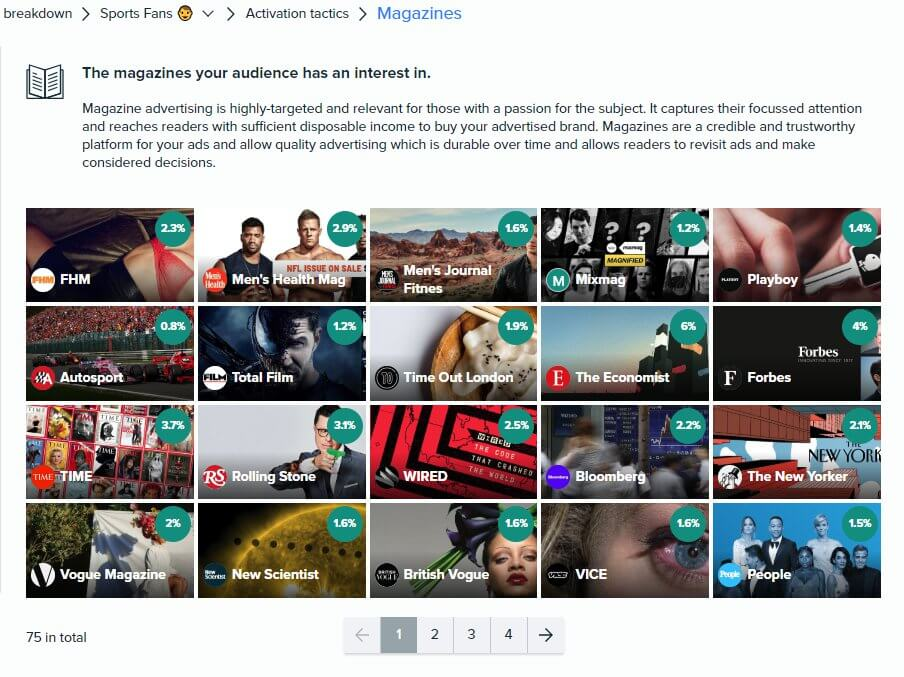 Audiense Insights - Betting Houses Audience - Sport Fans Segment - Magazines