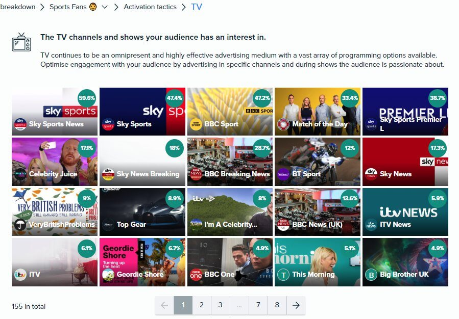 Audiense Insights - Betting Houses Audience - Sport Fans Segment - TV