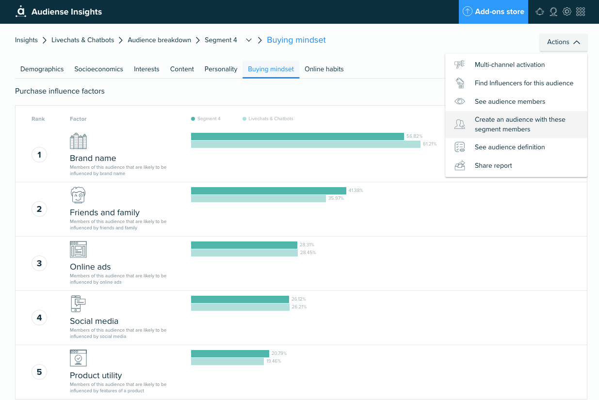 Audiense Insights - Create audience with segment members
