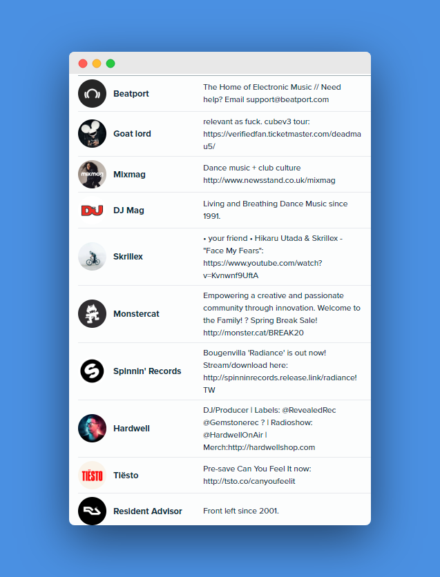 Audiense Insights - Electronic Music Industry - Top 10 Influencers