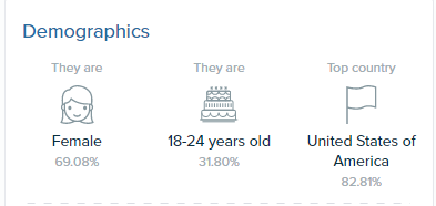 Audiense Insights - Peanut Butter Report - Demographics