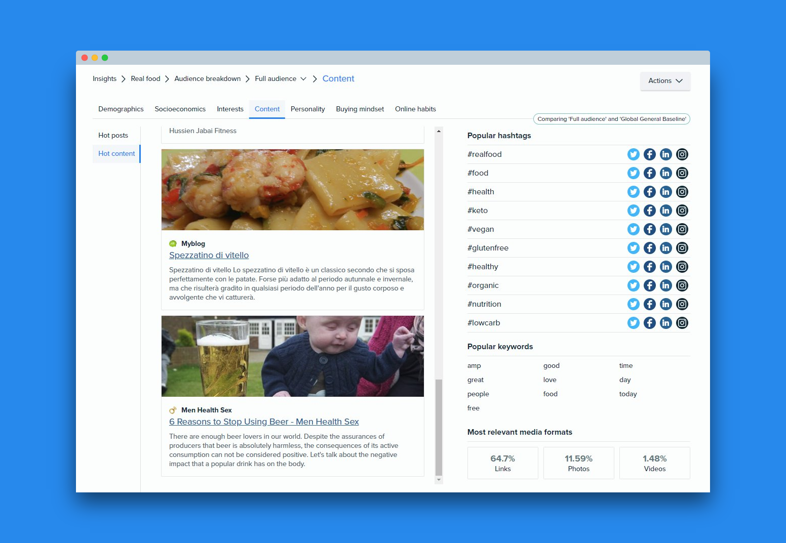 Audiense Insights - Social Data for PR - RealFood Audience - Content