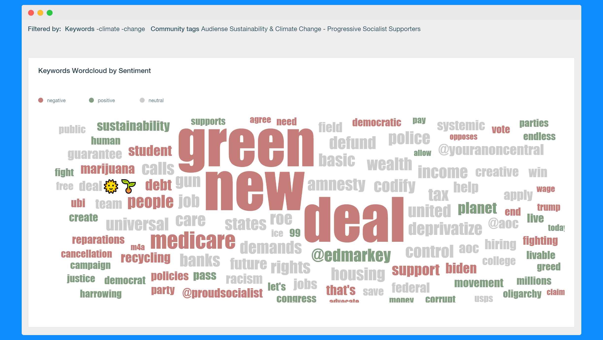 Climate Change 10 - PSS segment wordcloud in Pulsar