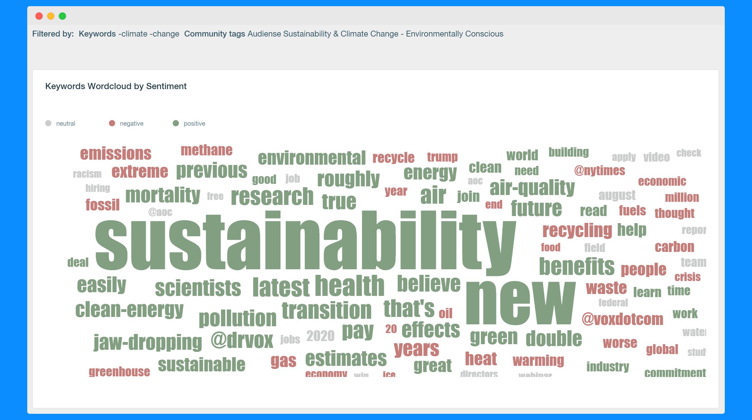 Climate Change 11 - Enviro segment wordcloud in Pulsar