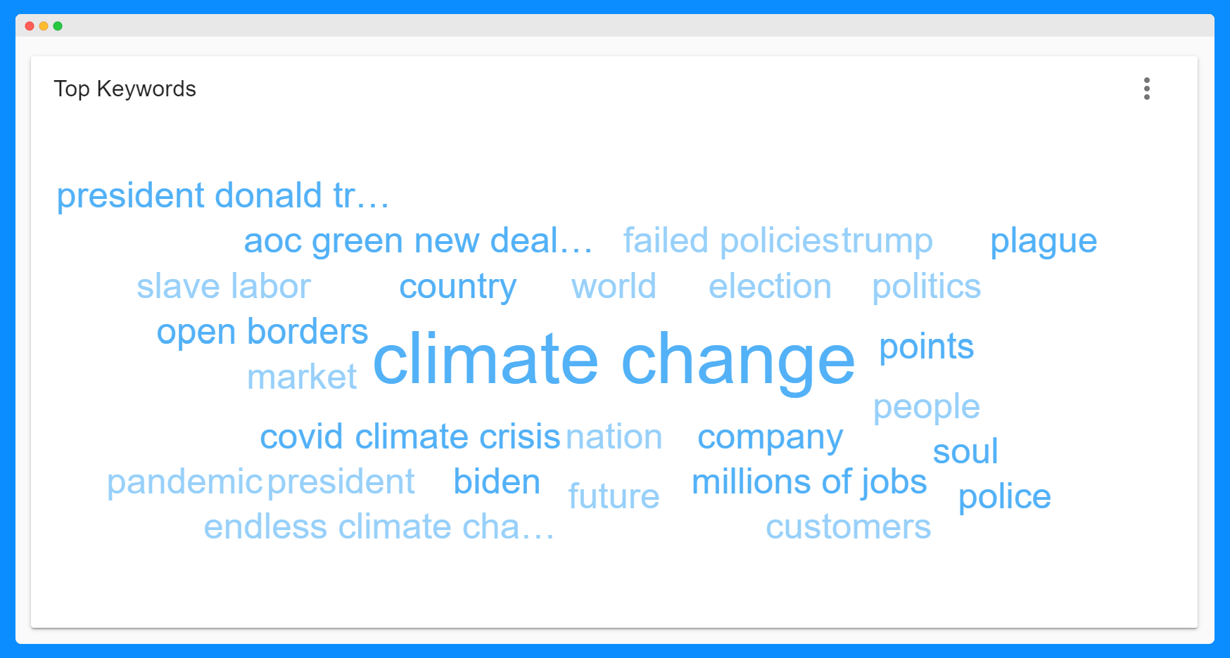 Climate Crisis 2 - Keywords in Meltwater Query