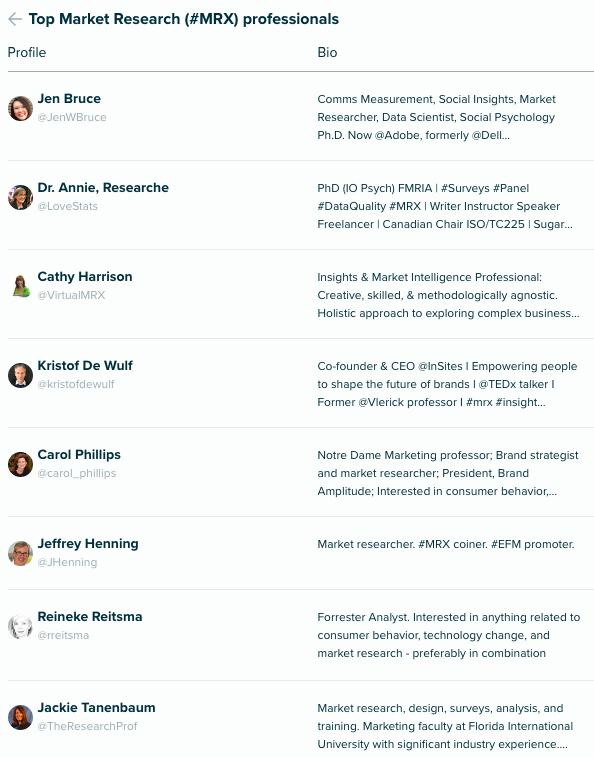 Audiense Insights - Social Intelligence - Top MRX pros
