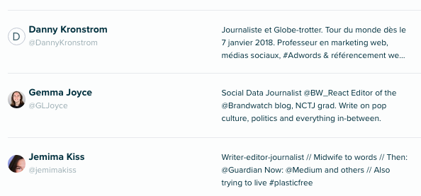 Audiense Insights - Social Intelligence - Top journalists