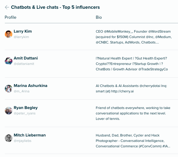 top 5 chatbots influencers