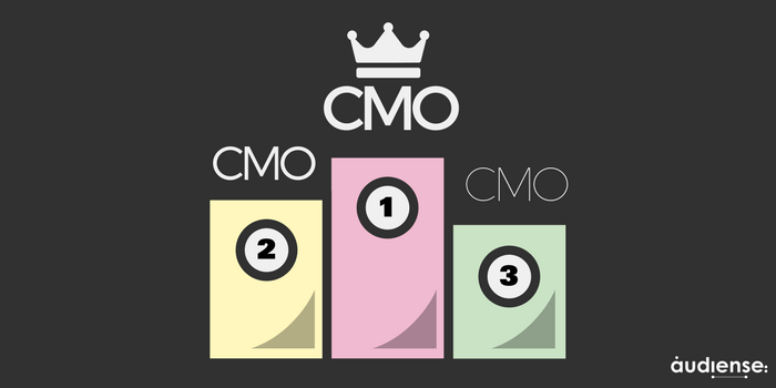 Audiense - The TOP 10 influencers for CMOs - Audiense Insights