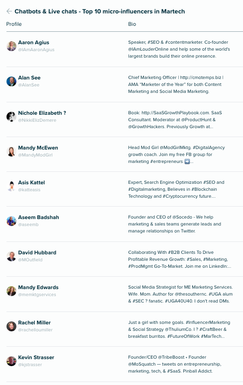 top 10 micro-influencers martech