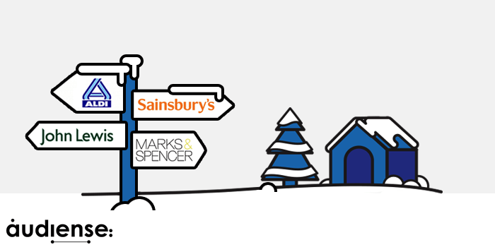 Sainsburys Tesco Marks Spencer John Lewis Christmas Ads Campaigns Analysis Results ROI Audience