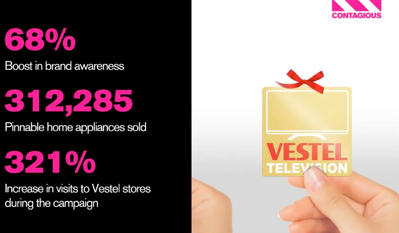 Audiense blog - Vestel | Pinnable Home Appliances | Karbonat Independent Agency