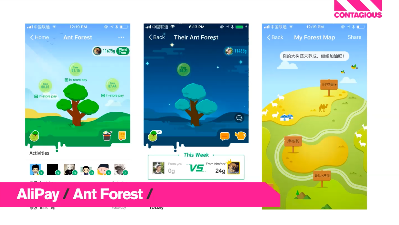 Audiense blog - AliPay   Ant Forest